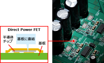 「Direct Power FET」構造図
