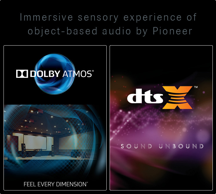 Immersive sensory experience of object-based audio by Pioneer